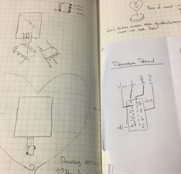 Db V notes